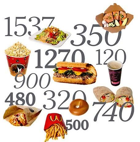 calorias en alimentos